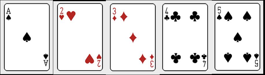 ポーカーのストレート