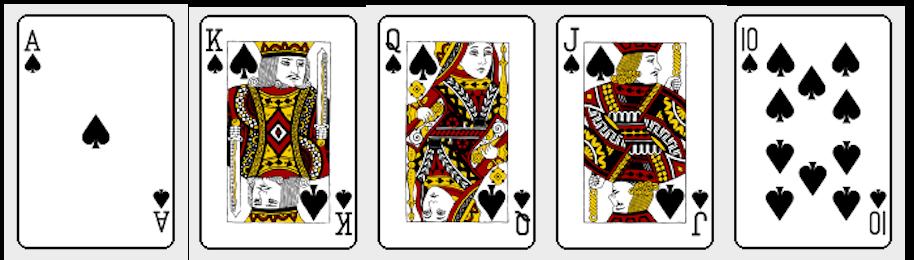 ポーカーの数字の強さ