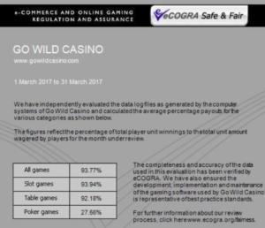 GoWild Casinoのペイアウト率