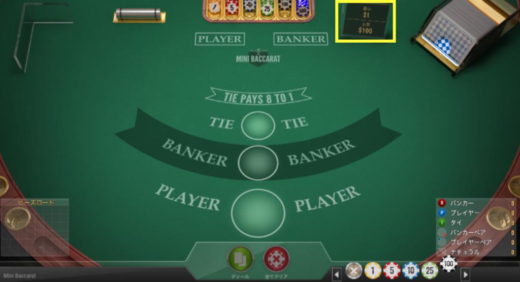 カジノシークレットのビデオバカラ