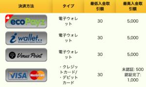 エンパイアカジノの入金方法